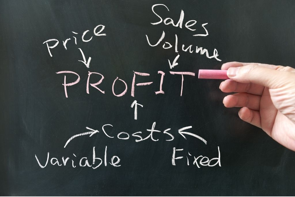 What is the difference between variable cost and fixed cost?